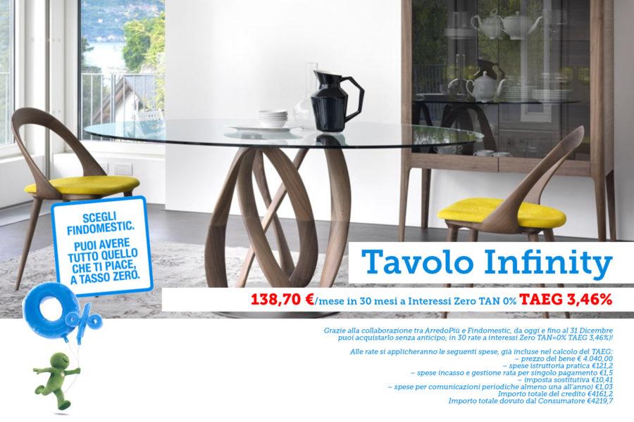 Promo Interessi Zero!